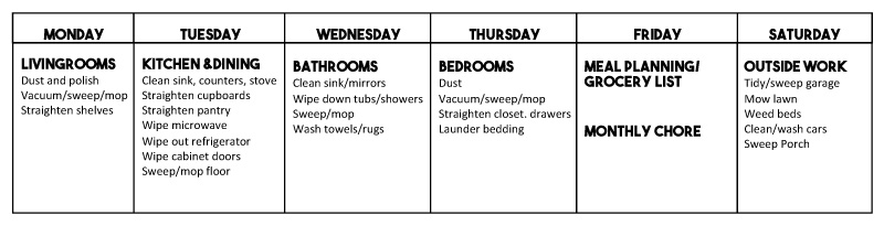 Weekly Cleaning Schedule | Daily Duties Breakdown | The Modern Dad