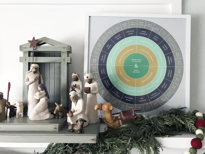 #12DaysofGiveaways | i chart you, Family Circle